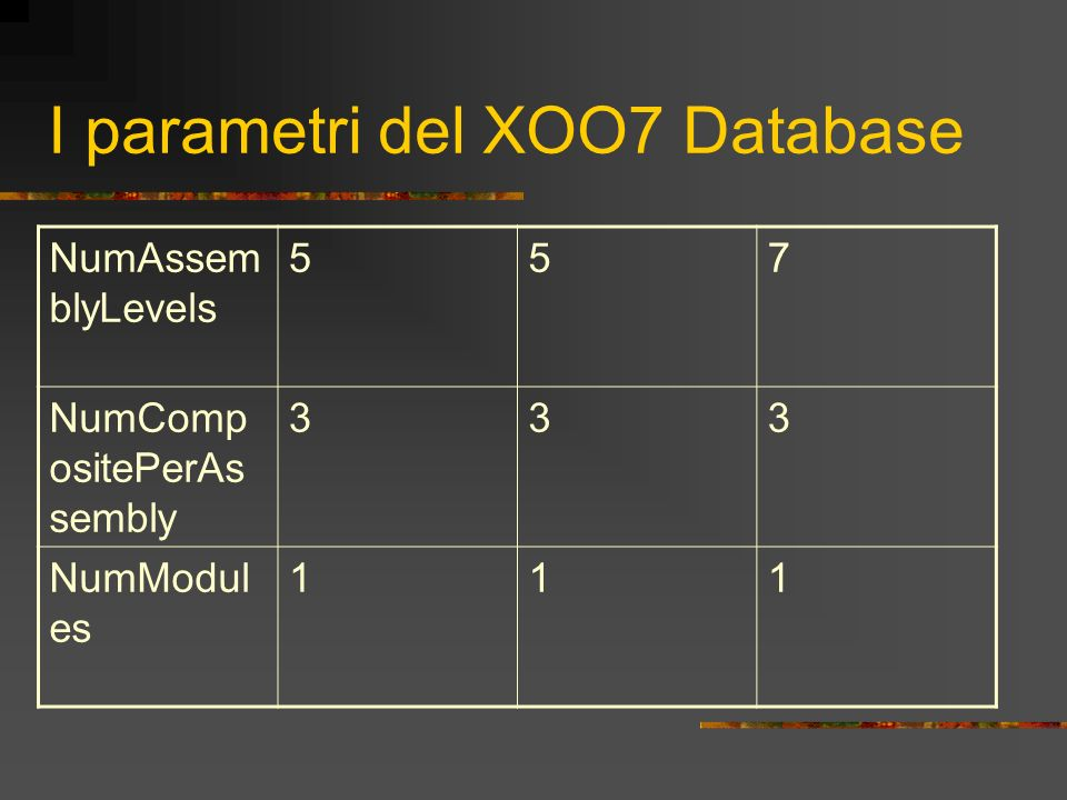 I parametri del XOO7 Database