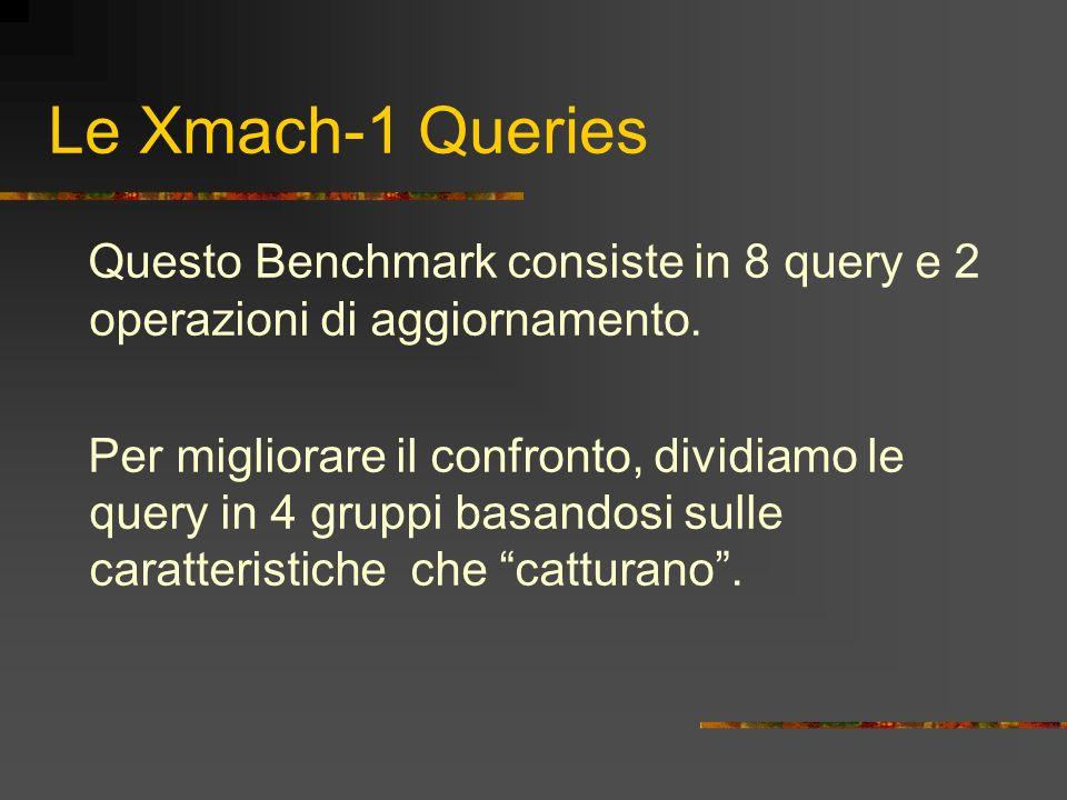 Le Xmach-1 Queries Questo Benchmark consiste in 8 query e 2 operazioni di aggiornamento.