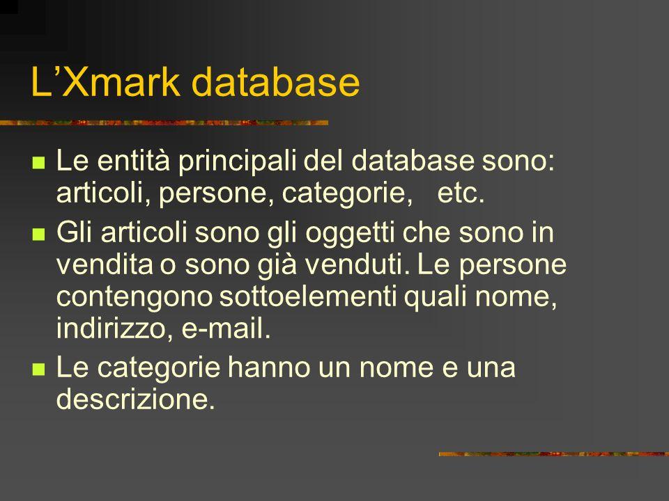 L'Xmark database Le entità principali del database sono: articoli, persone, categorie, etc.