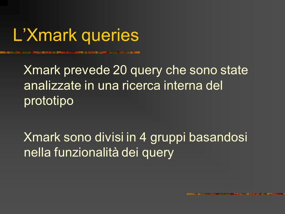 L'Xmark queries Xmark prevede 20 query che sono state analizzate in una ricerca interna del prototipo.