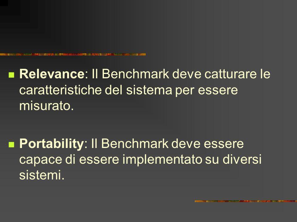 Relevance: Il Benchmark deve catturare le caratteristiche del sistema per essere misurato.