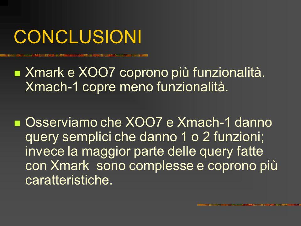 CONCLUSIONI Xmark e XOO7 coprono più funzionalità. Xmach-1 copre meno funzionalità.
