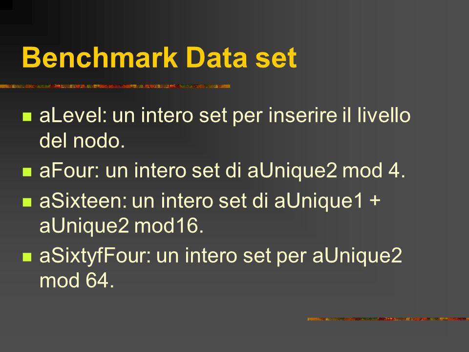 Benchmark Data set aLevel: un intero set per inserire il livello del nodo. aFour: un intero set di aUnique2 mod 4.