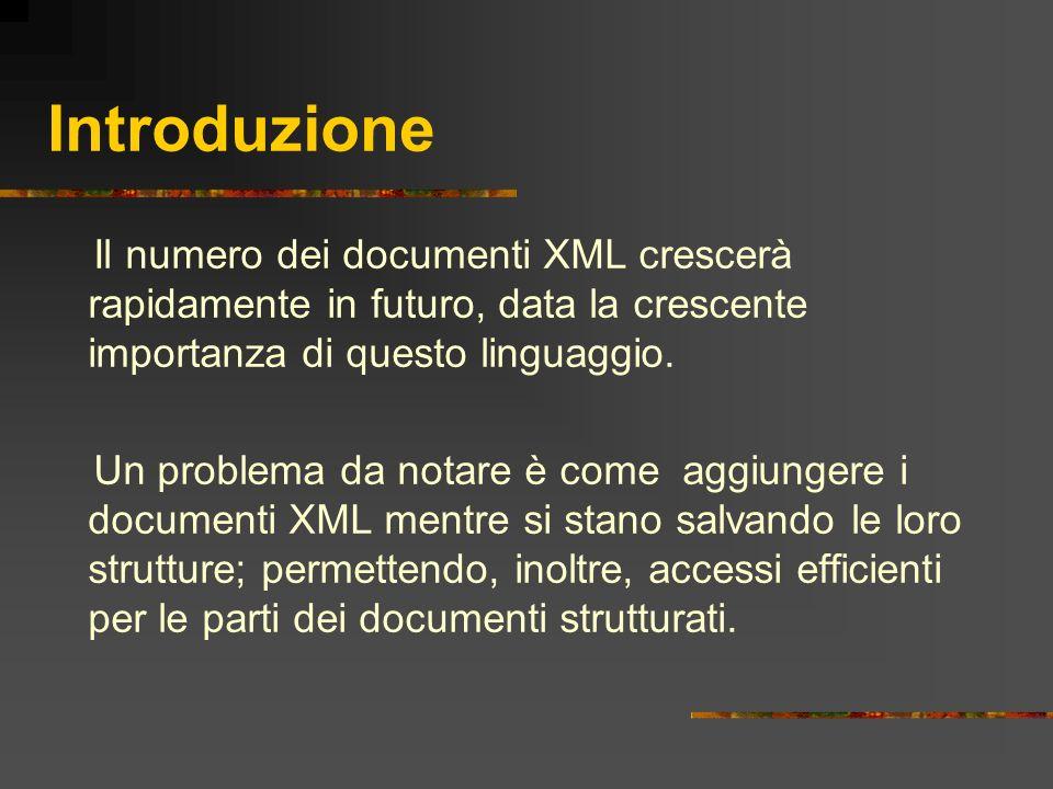 Introduzione Il numero dei documenti XML crescerà rapidamente in futuro, data la crescente importanza di questo linguaggio.