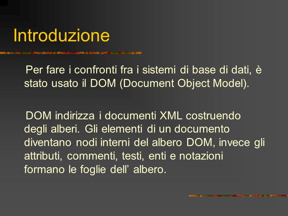 Introduzione Per fare i confronti fra i sistemi di base di dati, è stato usato il DOM (Document Object Model).