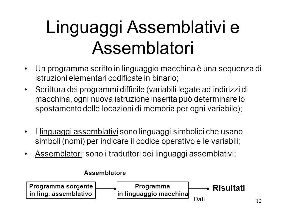 Linguaggi Assemblativi e Assemblatori