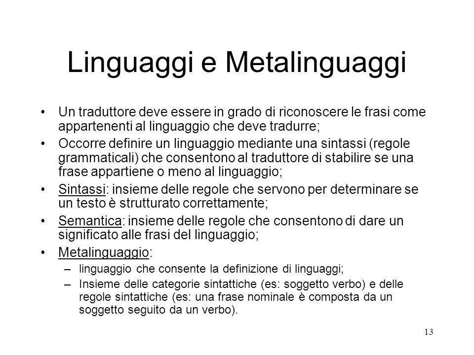 Linguaggi e Metalinguaggi