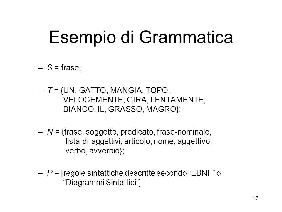 Esempio di Grammatica S = frase;