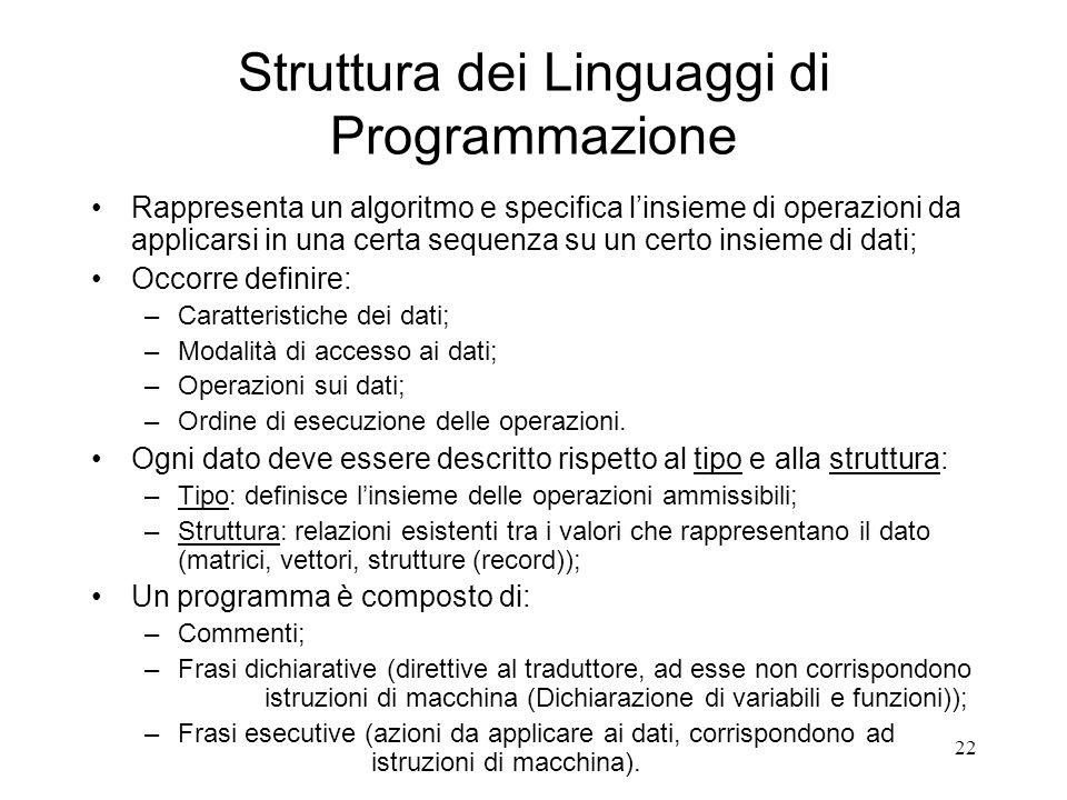 Struttura dei Linguaggi di Programmazione