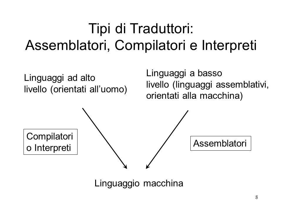 Tipi di Traduttori: Assemblatori, Compilatori e Interpreti
