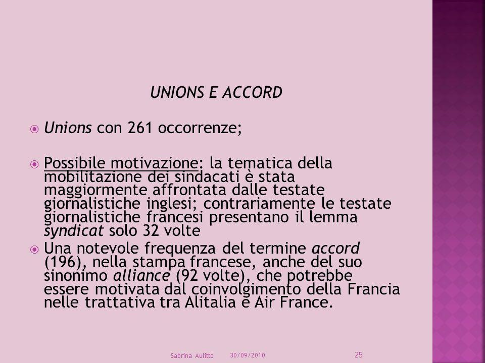 Unions con 261 occorrenze;