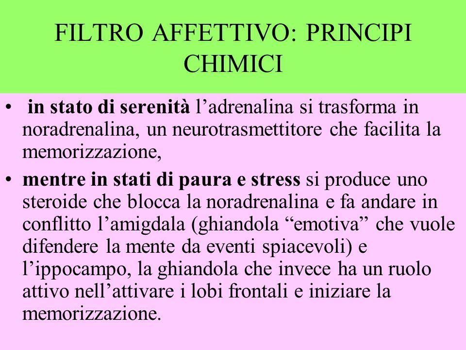 FILTRO AFFETTIVO: PRINCIPI CHIMICI