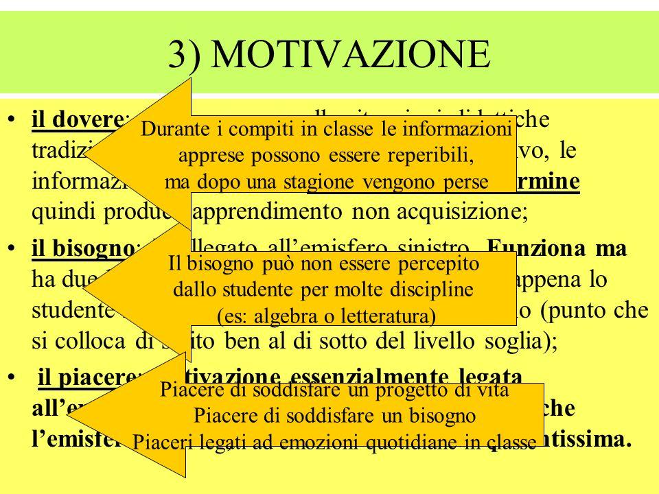 3) MOTIVAZIONEDurante i compiti in classe le informazioni. apprese possono essere reperibili, ma dopo una stagione vengono perse.