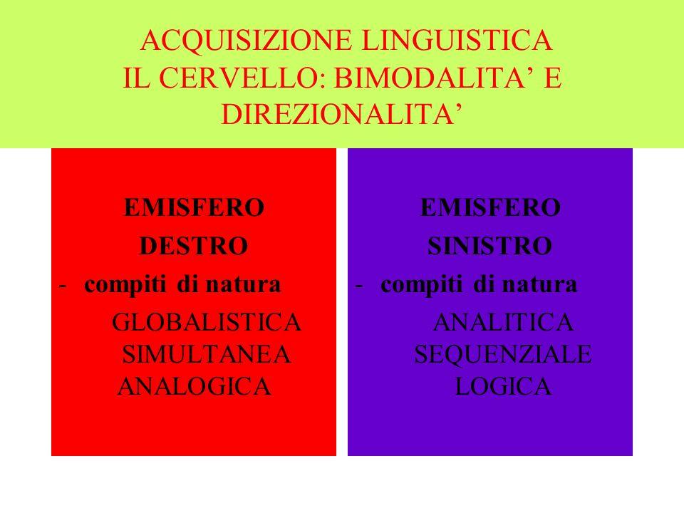 ACQUISIZIONE LINGUISTICA IL CERVELLO: BIMODALITA' E DIREZIONALITA'