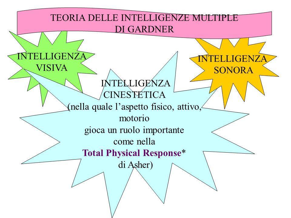TEORIA DELLE INTELLIGENZE MULTIPLE DI GARDNER