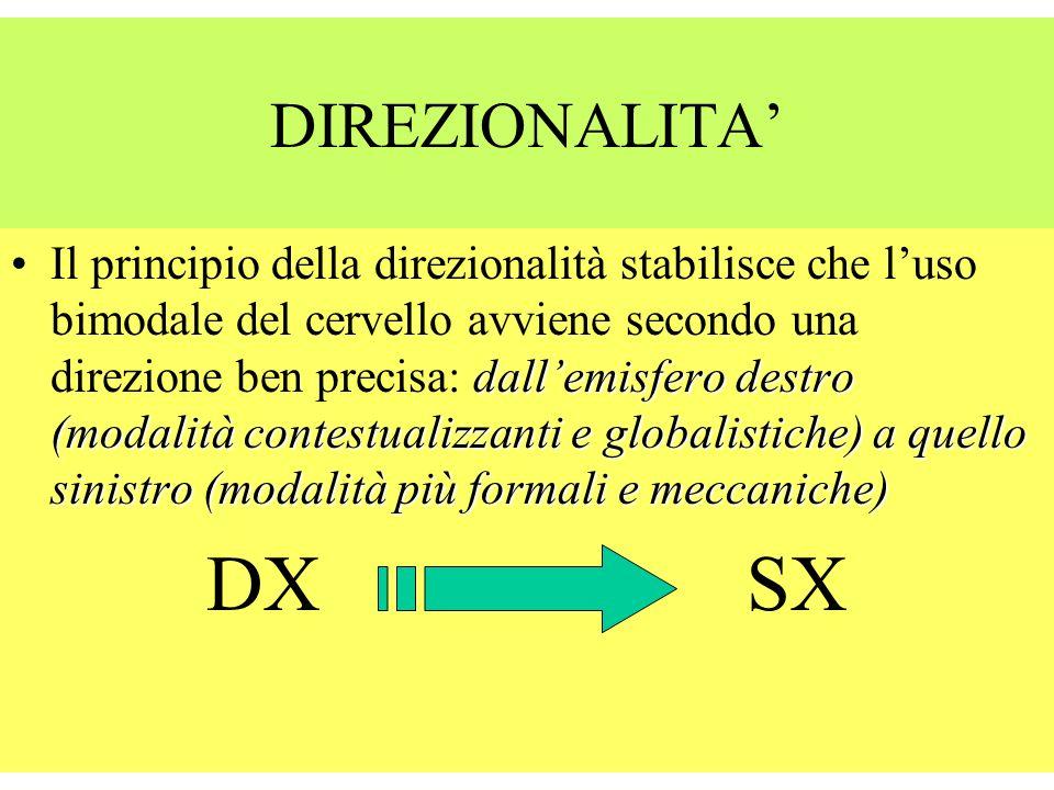 DIREZIONALITA'