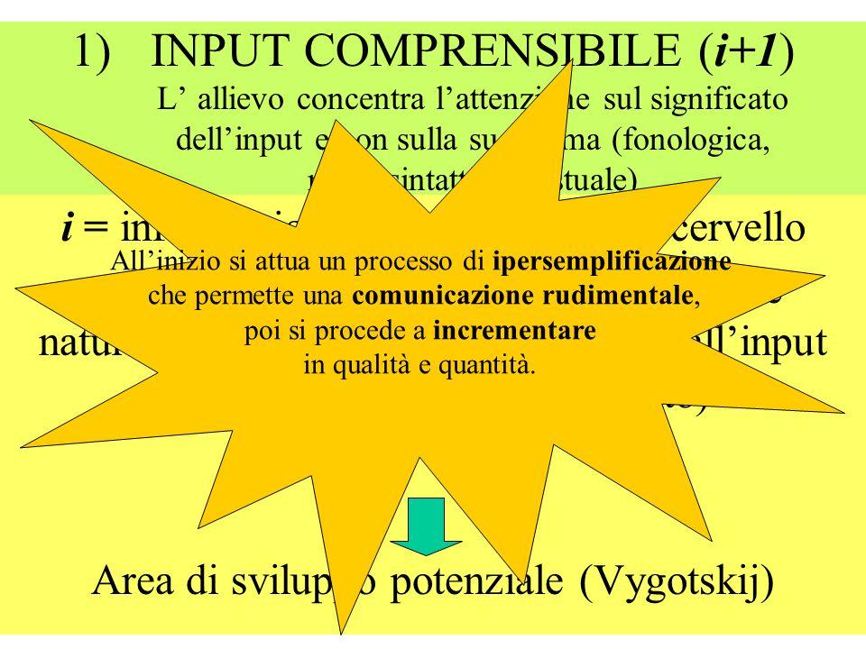 INPUT COMPRENSIBILE (i+1) L' allievo concentra l'attenzione sul significato dell'input e non sulla sua forma (fonologica, morfosintattica, testuale)