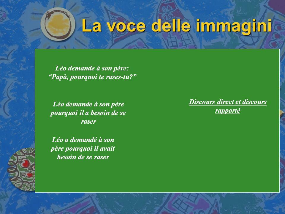 La voce delle immagini Léo demande à son père: Papà, pourquoi te rases-tu Discours direct et discours rapporté.