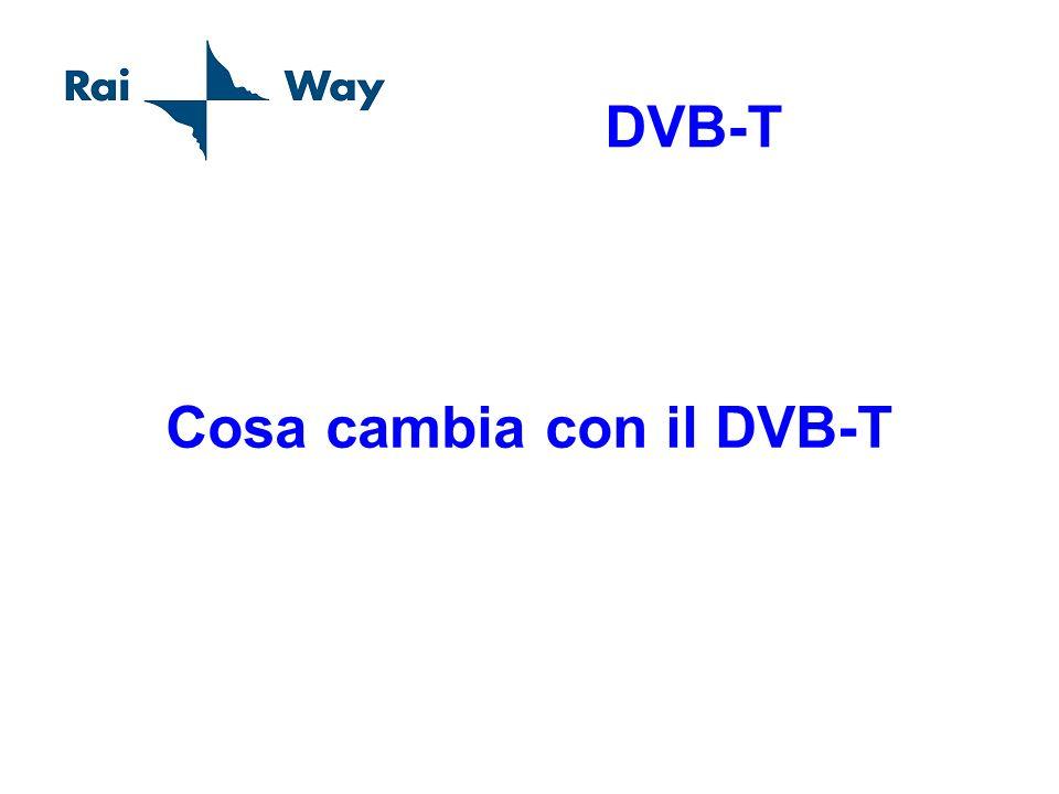 Cosa cambia con il DVB-T
