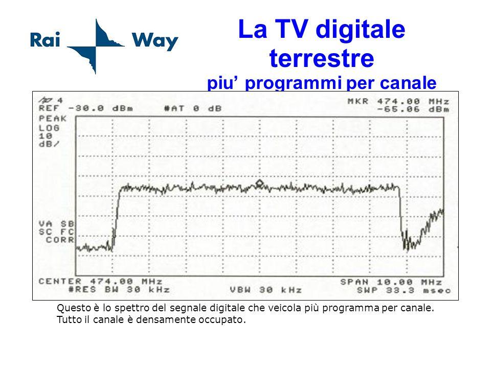 La TV digitale terrestre piu' programmi per canale