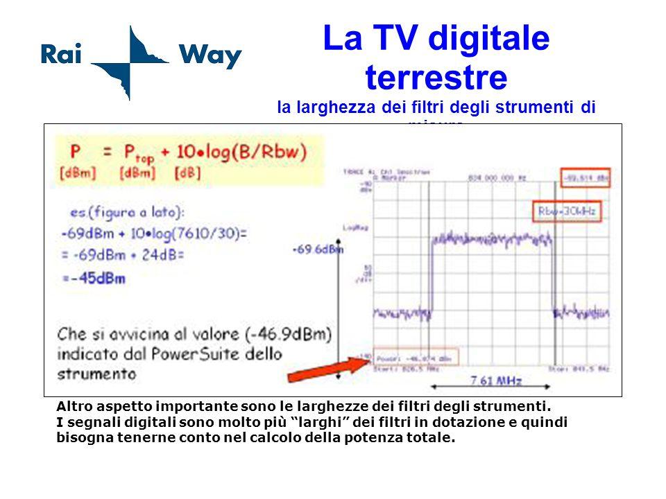 La TV digitale terrestre la larghezza dei filtri degli strumenti di misura
