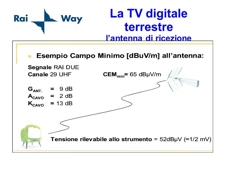 La TV digitale terrestre l'antenna di ricezione