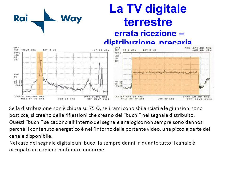 La TV digitale terrestre errata ricezione – distribuzione precaria