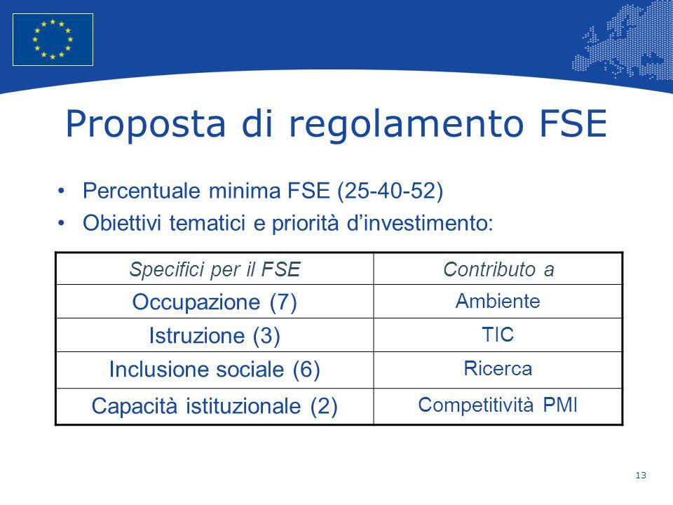 Proposta di regolamento FSE