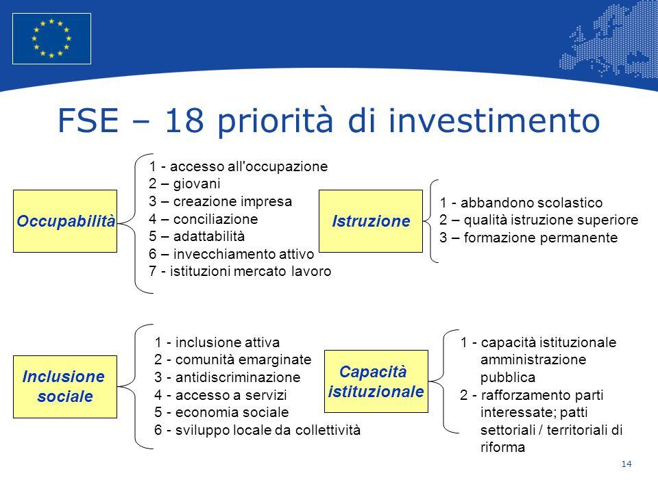 FSE – 18 priorità di investimento