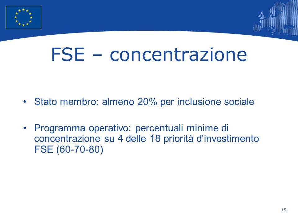FSE – concentrazione Stato membro: almeno 20% per inclusione sociale