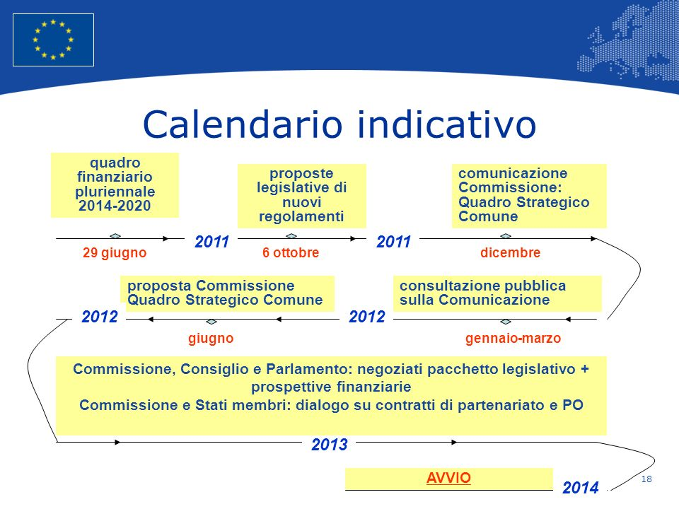 Calendario indicativo