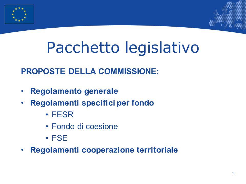 Pacchetto legislativo