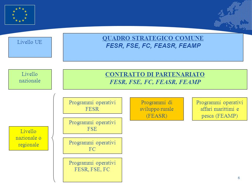 QUADRO STRATEGICO COMUNE CONTRATTO DI PARTENARIATO