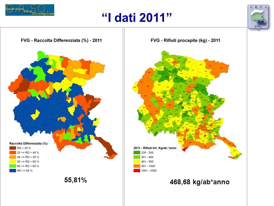 I dati 2011 55,81% 468,68 kg/ab*anno