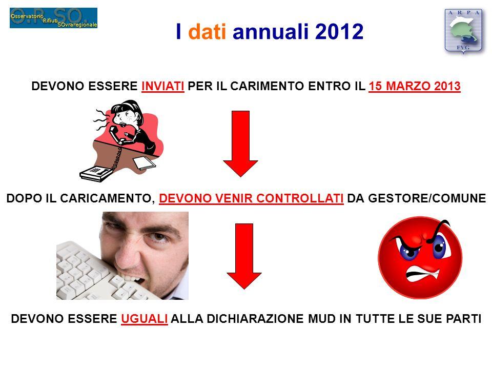 I dati annuali 2012 DEVONO ESSERE INVIATI PER IL CARIMENTO ENTRO IL 15 MARZO 2013. DOPO IL CARICAMENTO, DEVONO VENIR CONTROLLATI DA GESTORE/COMUNE.