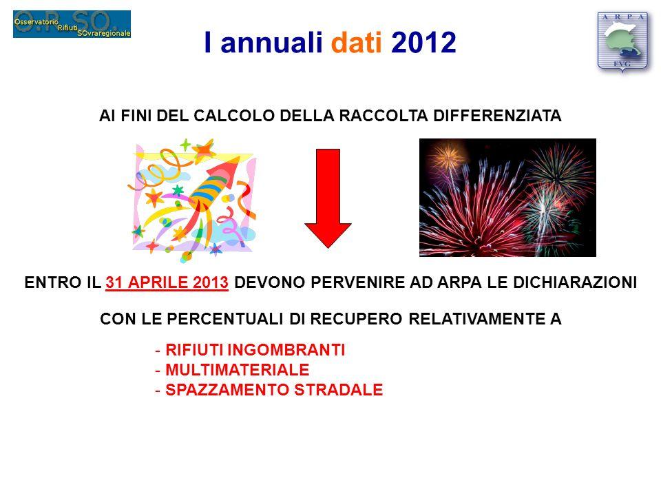 I annuali dati 2012 AI FINI DEL CALCOLO DELLA RACCOLTA DIFFERENZIATA