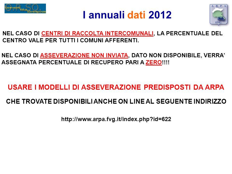 I annuali dati 2012 NEL CASO DI CENTRI DI RACCOLTA INTERCOMUNALI, LA PERCENTUALE DEL CENTRO VALE PER TUTTI I COMUNI AFFERENTI.