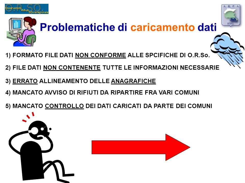 Problematiche di caricamento dati