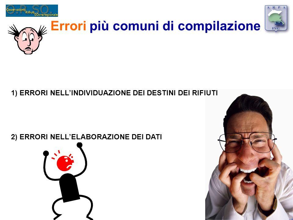 Errori più comuni di compilazione