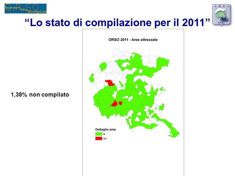 Lo stato di compilazione per il 2011