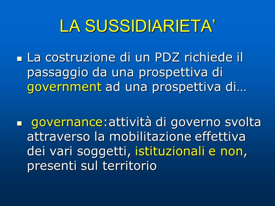 LA SUSSIDIARIETA' La costruzione di un PDZ richiede il passaggio da una prospettiva di government ad una prospettiva di…