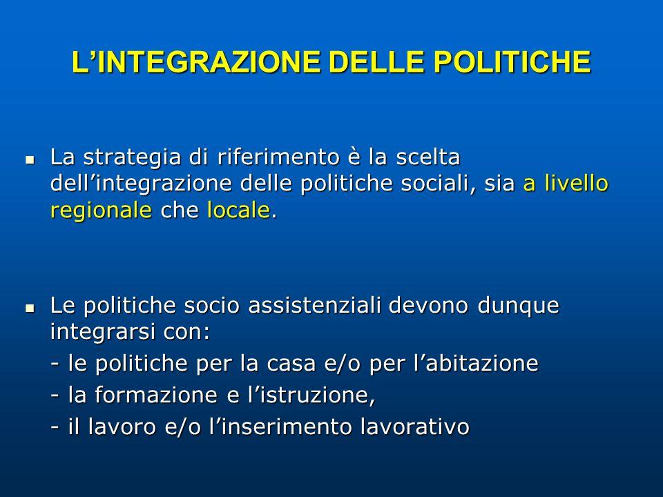 L'INTEGRAZIONE DELLE POLITICHE