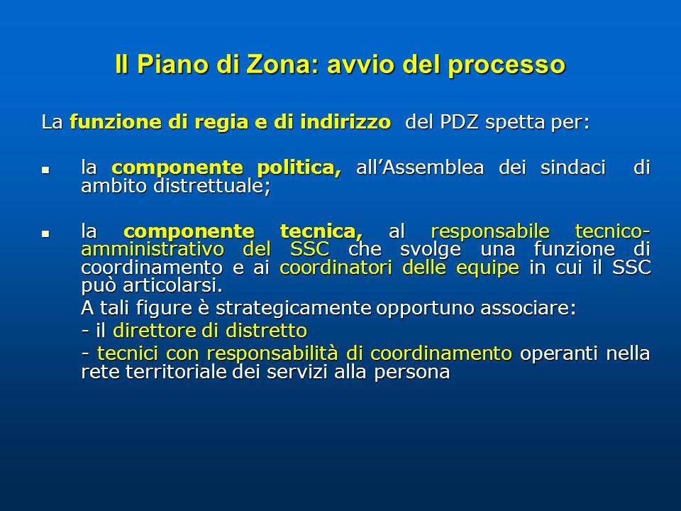 Il Piano di Zona: avvio del processo