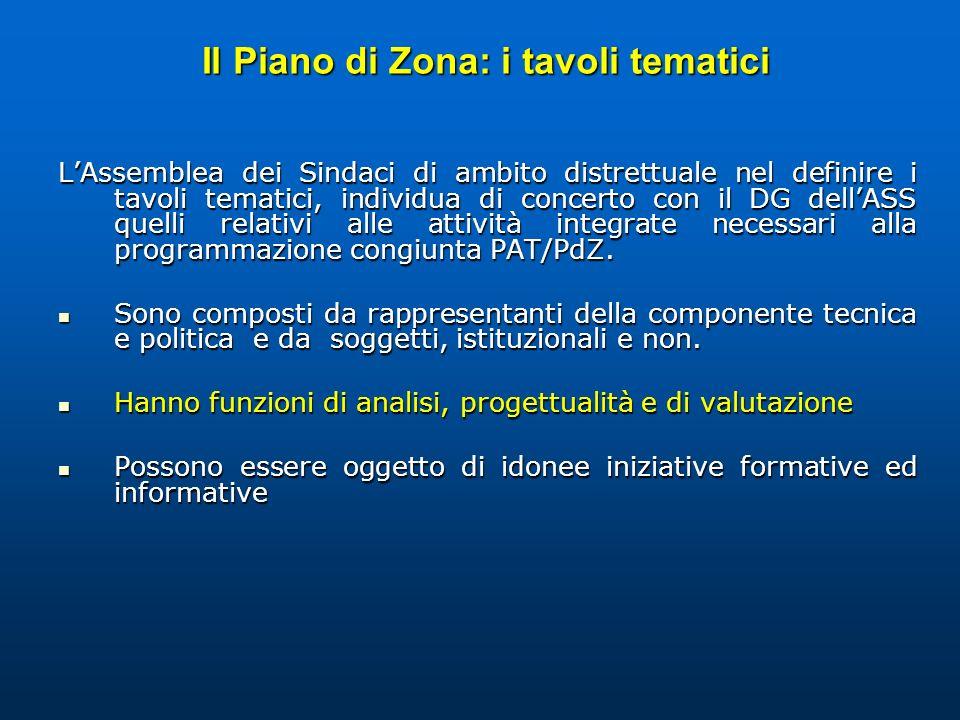 Il Piano di Zona: i tavoli tematici