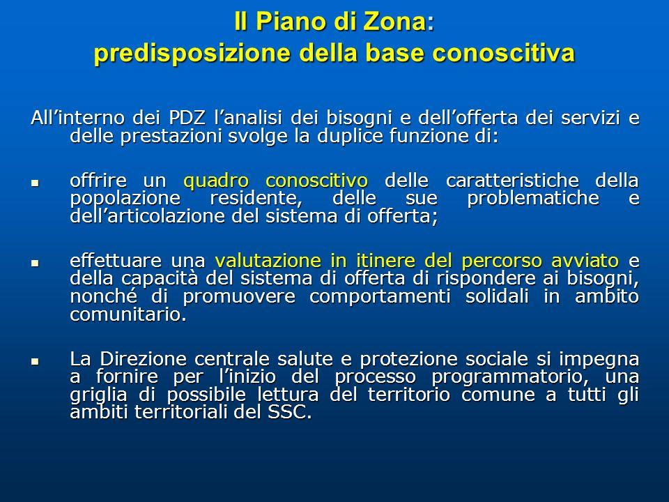 Il Piano di Zona: predisposizione della base conoscitiva