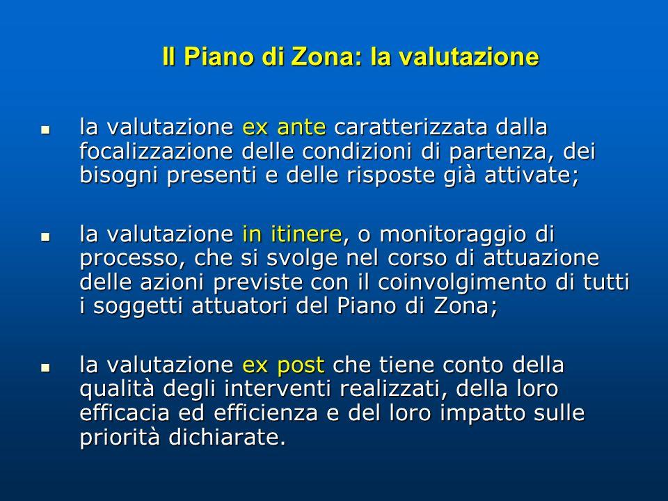 Il Piano di Zona: la valutazione