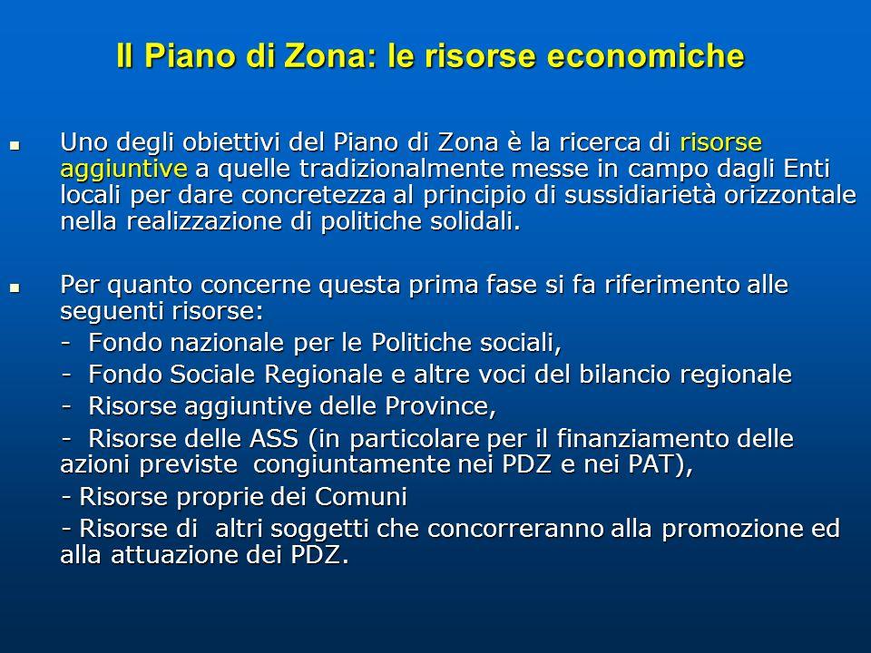 Il Piano di Zona: le risorse economiche
