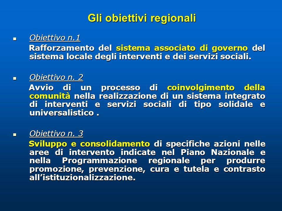 Gli obiettivi regionali