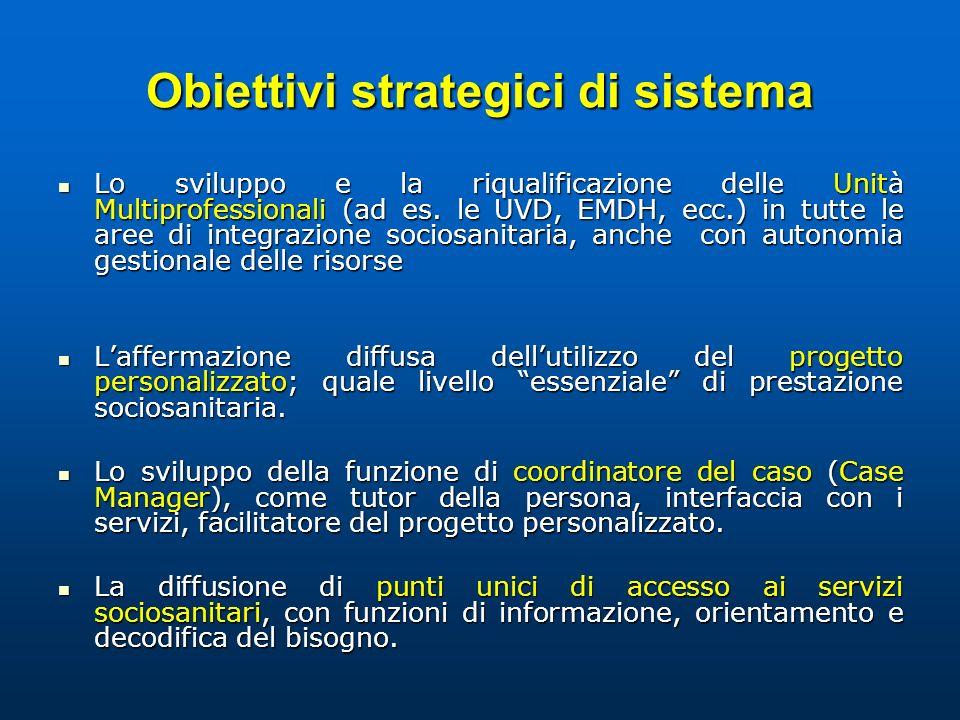 Obiettivi strategici di sistema