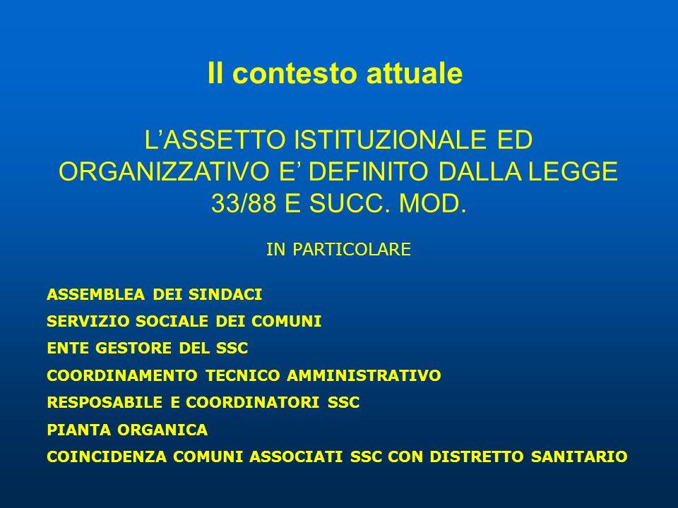 Il contesto attuale L'ASSETTO ISTITUZIONALE ED ORGANIZZATIVO E' DEFINITO DALLA LEGGE 33/88 E SUCC. MOD.